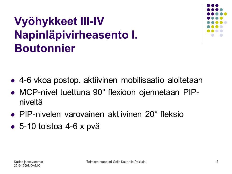 Käden jännevammat 22.04.2008/OAMK Toimintaterapeutti Soile Kauppila-Pekkala15 Vyöhykkeet III-IV Napinläpivirheasento l.