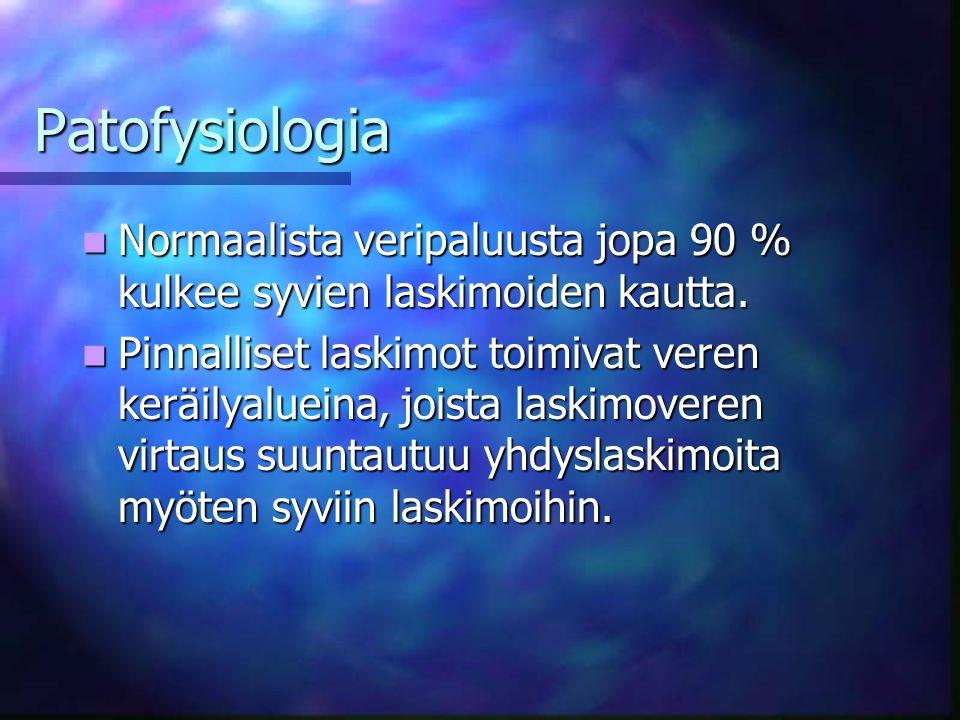 Patofysiologia Normaalista veripaluusta jopa 90 % kulkee syvien laskimoiden kautta.