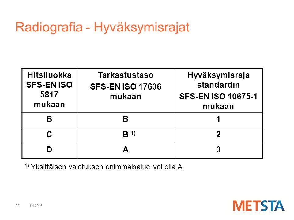 22 Radiografia - Hyväksymisrajat Hitsiluokka SFS-EN ISO 5817 mukaan Tarkastustaso SFS-EN ISO 17636 mukaan Hyväksymisraja standardin SFS-EN ISO 10675-1 mukaan BB1 C B 1) 2 DA3 1) Yksittäisen valotuksen enimmäisalue voi olla A 1.4.2016