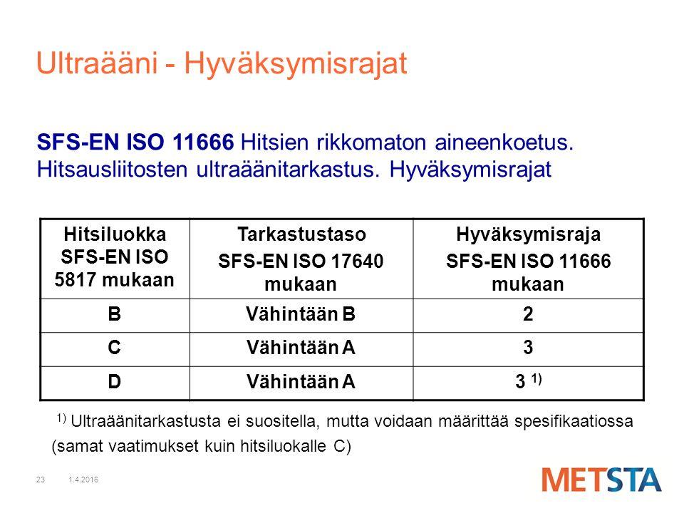 23 Ultraääni - Hyväksymisrajat Hitsiluokka SFS-EN ISO 5817 mukaan Tarkastustaso SFS-EN ISO 17640 mukaan Hyväksymisraja SFS-EN ISO 11666 mukaan BVähintään B2 CVähintään A3 D 3 1) SFS-EN ISO 11666 Hitsien rikkomaton aineenkoetus.
