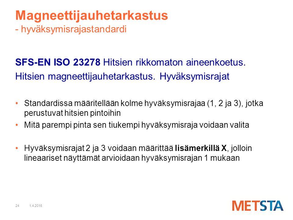 24 Magneettijauhetarkastus - hyväksymisrajastandardi SFS-EN ISO 23278 Hitsien rikkomaton aineenkoetus.