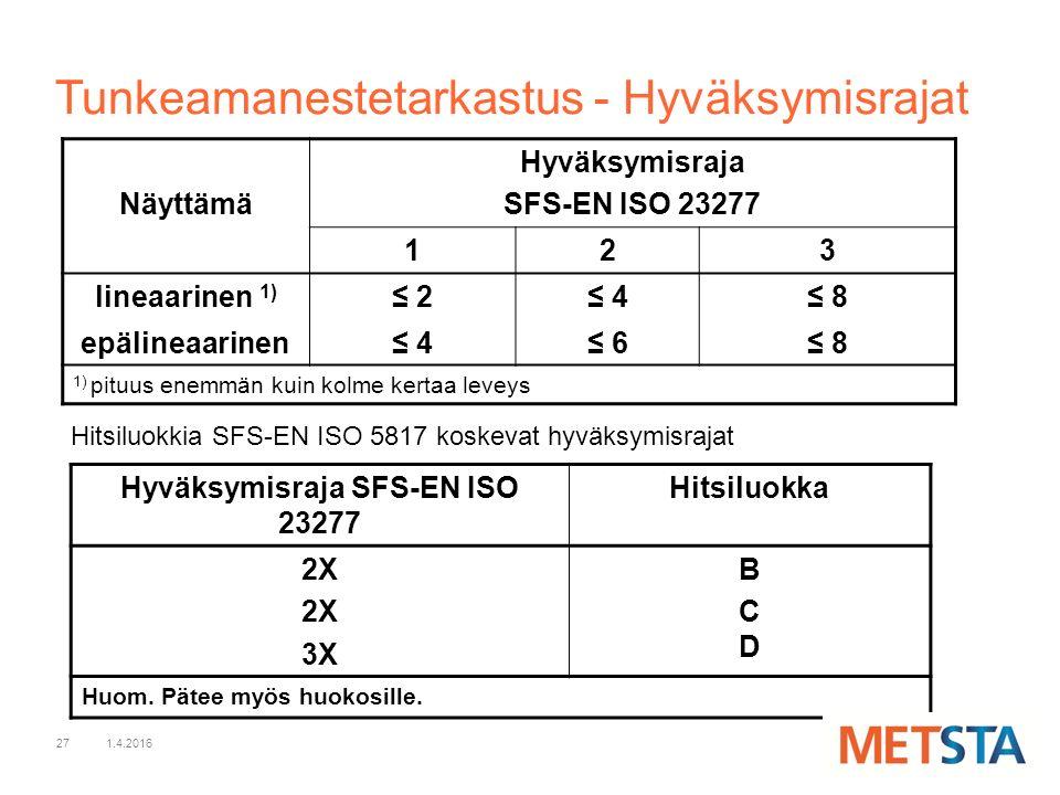 27 Tunkeamanestetarkastus - Hyväksymisrajat Näyttämä Hyväksymisraja SFS-EN ISO 23277 123 lineaarinen 1) ≤ 2≤ 4≤ 8 epälineaarinen≤ 4≤ 6≤ 8 1) pituus enemmän kuin kolme kertaa leveys Hyväksymisraja SFS-EN ISO 23277 Hitsiluokka 2X 3X BCDBCD Huom.
