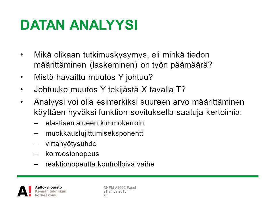 DATAN ANALYYSI 21-24.09.2015 CHEM-A1000, Excel 26 Mikä olikaan tutkimuskysymys, eli minkä tiedon määrittäminen (laskeminen) on työn päämäärä.