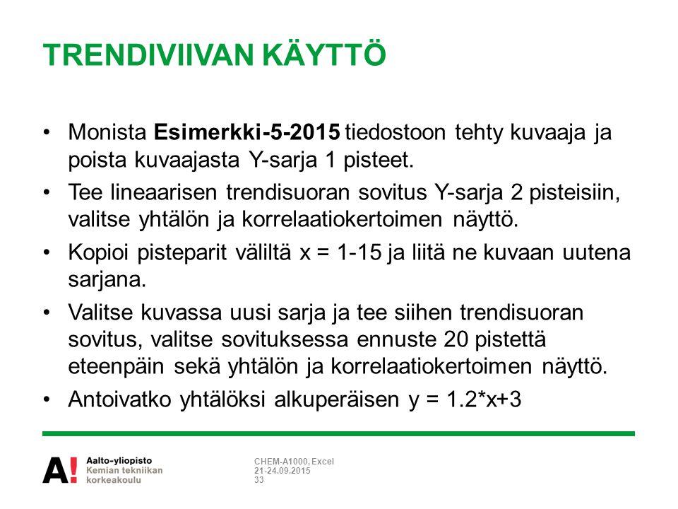 TRENDIVIIVAN KÄYTTÖ Monista Esimerkki-5-2015 tiedostoon tehty kuvaaja ja poista kuvaajasta Y-sarja 1 pisteet.