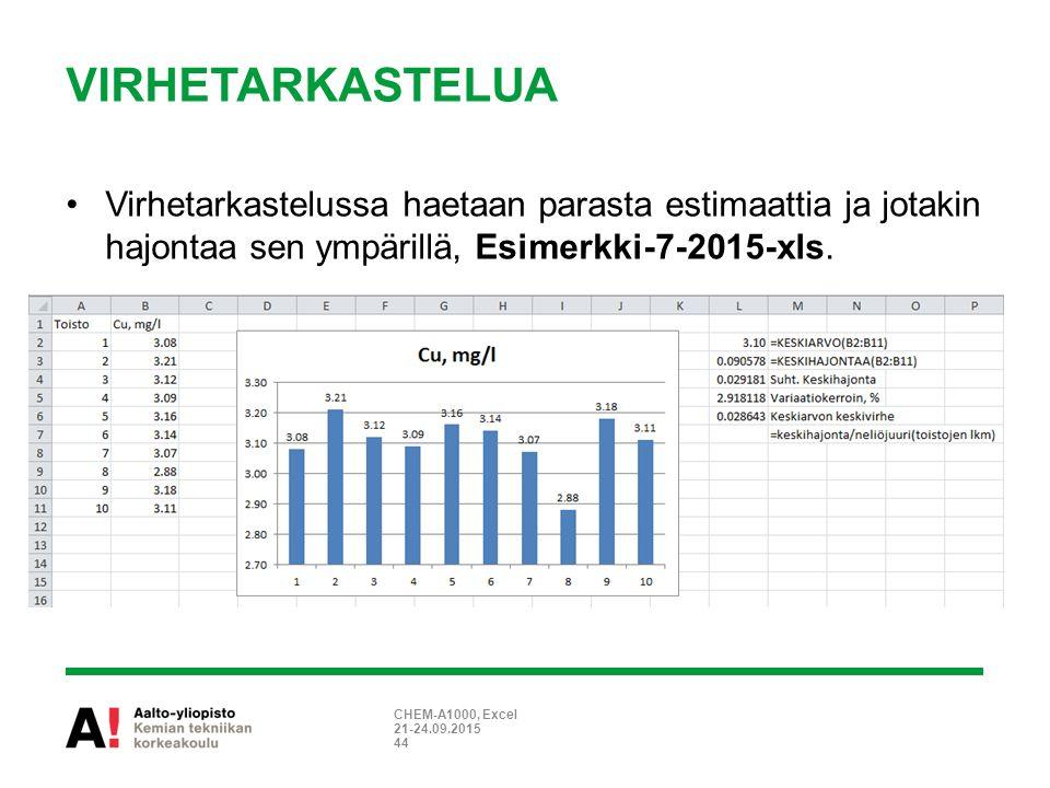 VIRHETARKASTELUA Virhetarkastelussa haetaan parasta estimaattia ja jotakin hajontaa sen ympärillä, Esimerkki-7-2015-xls.