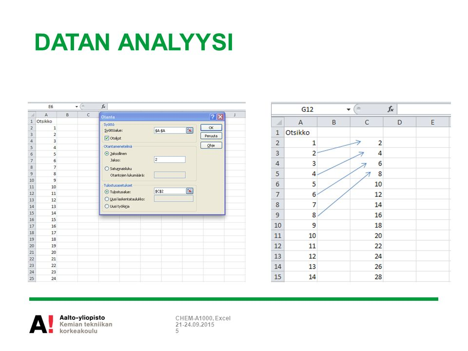 DATAN ANALYYSI 21-24.09.2015 CHEM-A1000, Excel 5