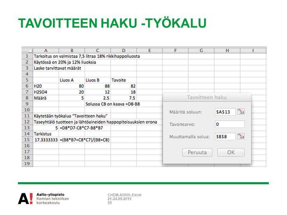 TAVOITTEEN HAKU -TYÖKALU 21-24.09.2015 CHEM-A1000, Excel 50