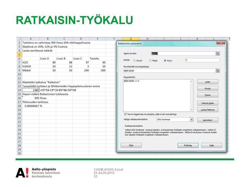 RATKAISIN-TYÖKALU 21-24.09.2015 CHEM-A1000, Excel 53
