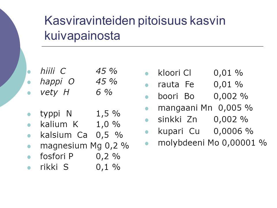 Kasviravinteiden pitoisuus kasvin kuivapainosta hiili C 45 % happi O 45 % vety H 6 % typpi N 1,5 % kalium K1,0 % kalsium Ca0,5 % magnesium Mg 0,2 % fosfori P 0,2 % rikki S0,1 % kloori Cl 0,01 % rauta Fe0,01 % boori Bo0,002 % mangaani Mn 0,005 % sinkki Zn 0,002 % kupari Cu0,0006 % molybdeeni Mo 0,00001 %
