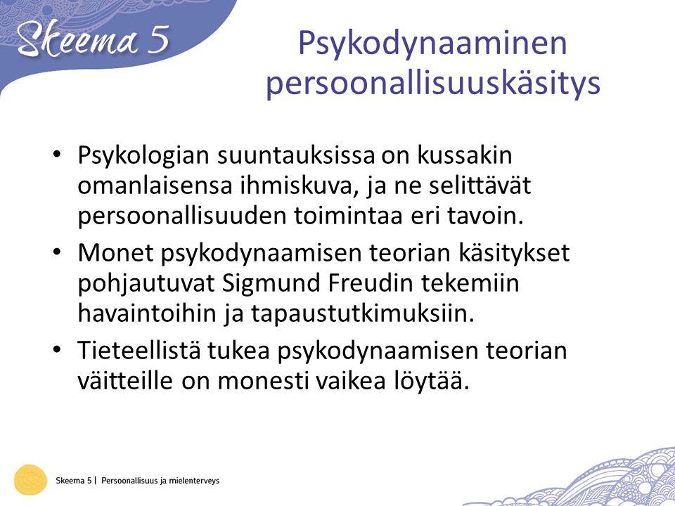 Psykodynaaminen persoonallisuuskäsitys Psykologian suuntauksissa on kussakin omanlaisensa ihmiskuva, ja ne selittävät persoonallisuuden toimintaa eri tavoin.