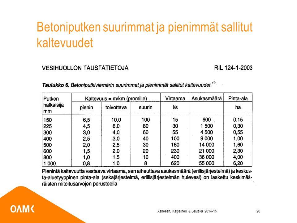 Betoniputken suurimmat ja pienimmät sallitut kaltevuudet Asheesh, Kaipainen & Leiviskä 2014-1526