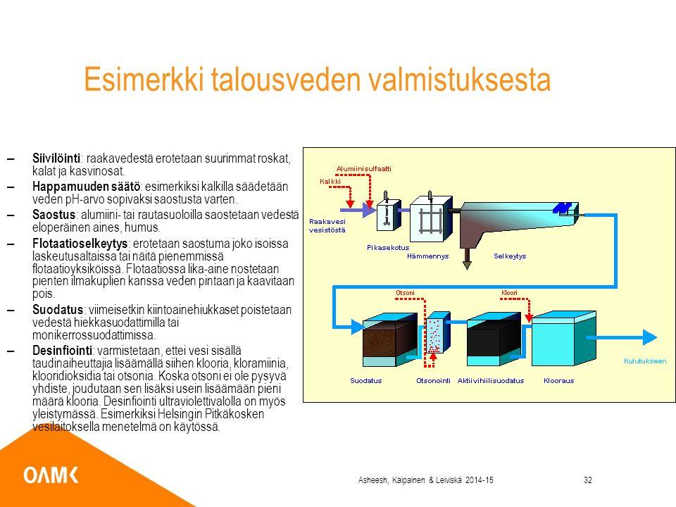 Esimerkki talousveden valmistuksesta – Siivilöinti : raakavedestä erotetaan suurimmat roskat, kalat ja kasvinosat.