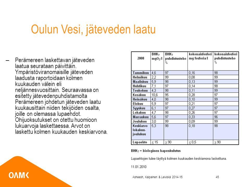 Oulun Vesi, jäteveden laatu –Perämereen laskettavan jäteveden laatua seurataan päivittäin.