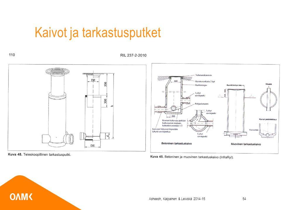 Kaivot ja tarkastusputket Asheesh, Kaipainen & Leiviskä 2014-1554