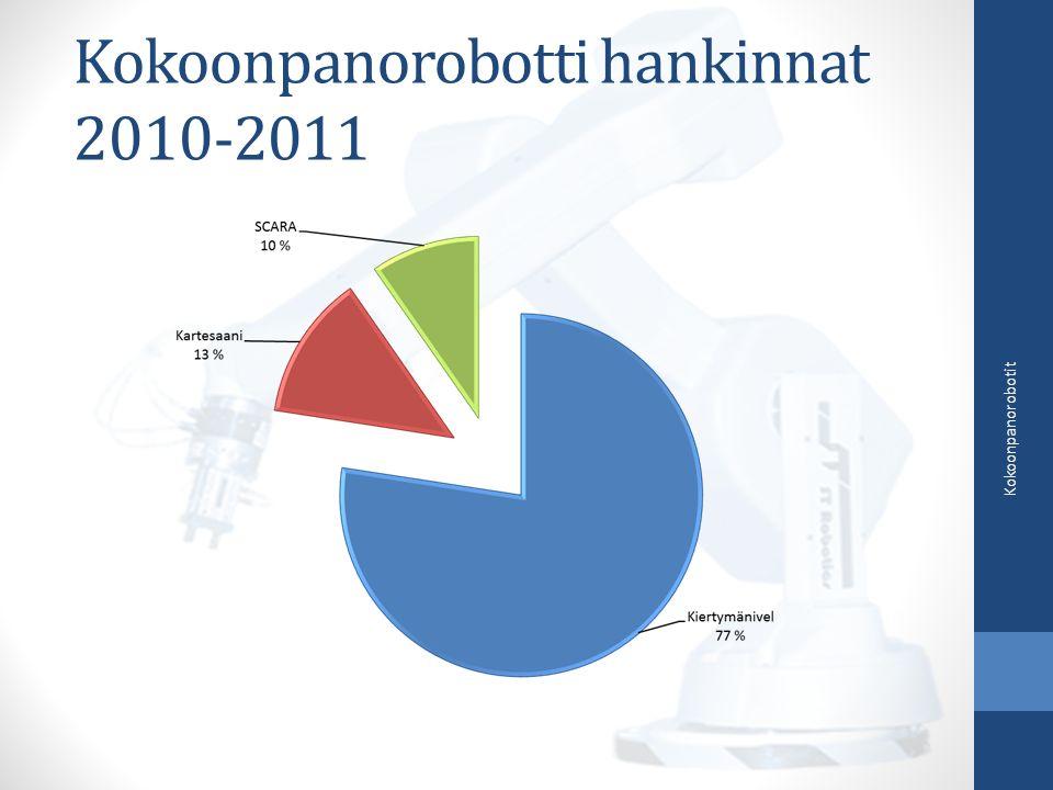 Kokoonpanorobotti hankinnat 2010-2011 Kokoonpanorobotit