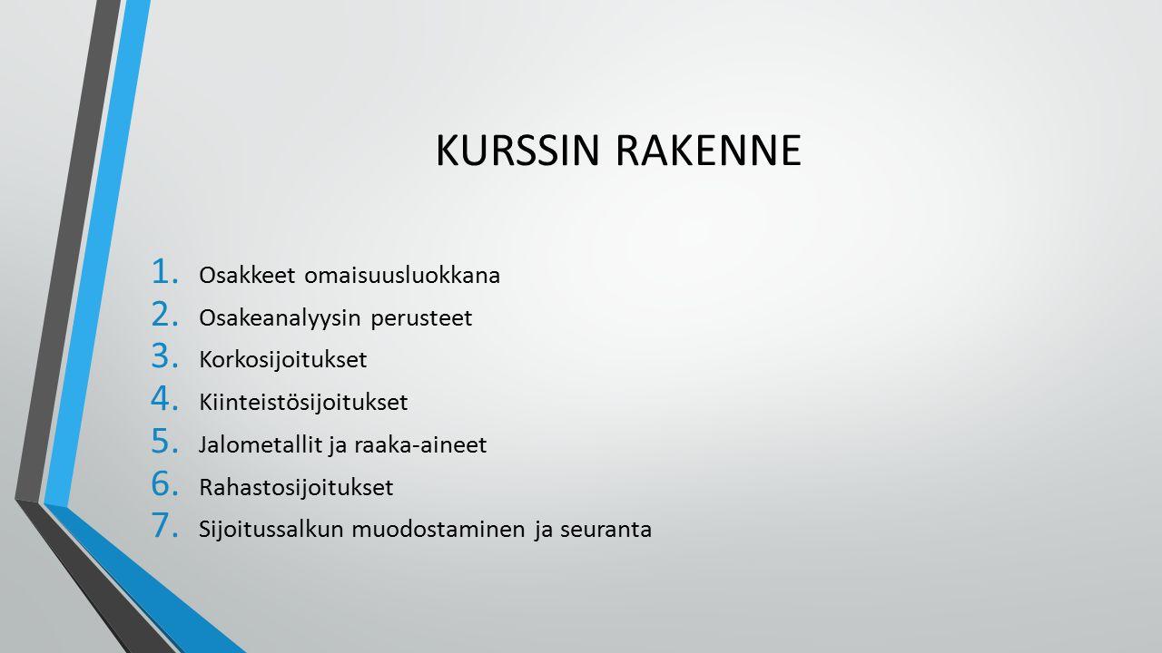 KURSSIN RAKENNE 1. Osakkeet omaisuusluokkana 2. Osakeanalyysin perusteet 3.