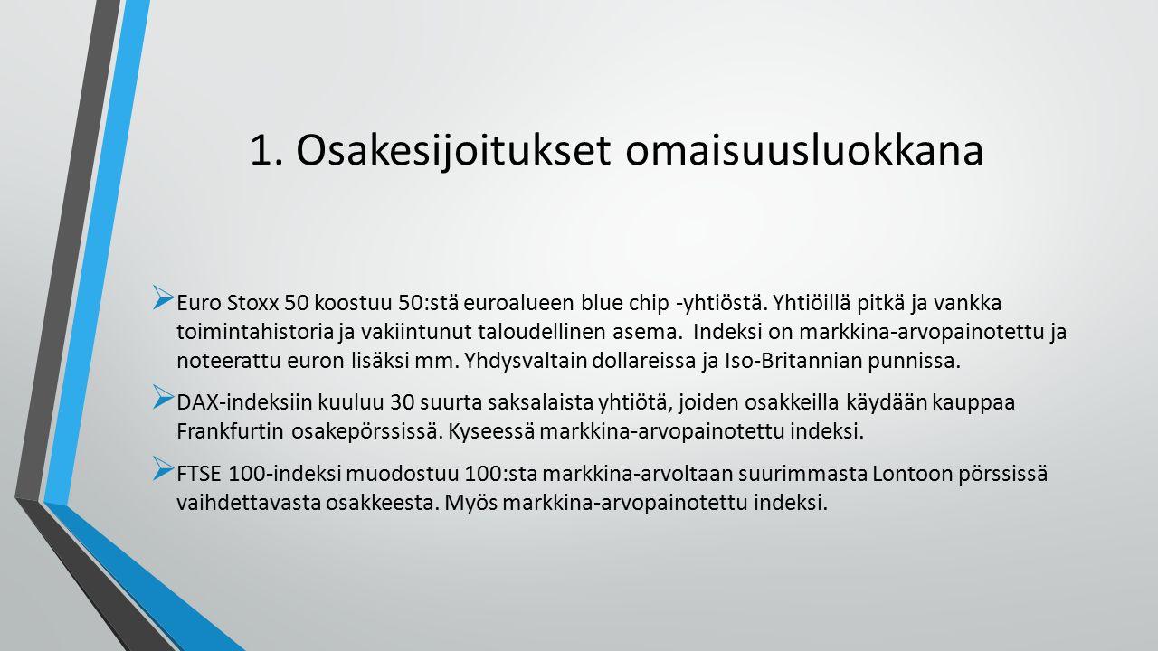 1. Osakesijoitukset omaisuusluokkana  Euro Stoxx 50 koostuu 50:stä euroalueen blue chip -yhtiöstä.