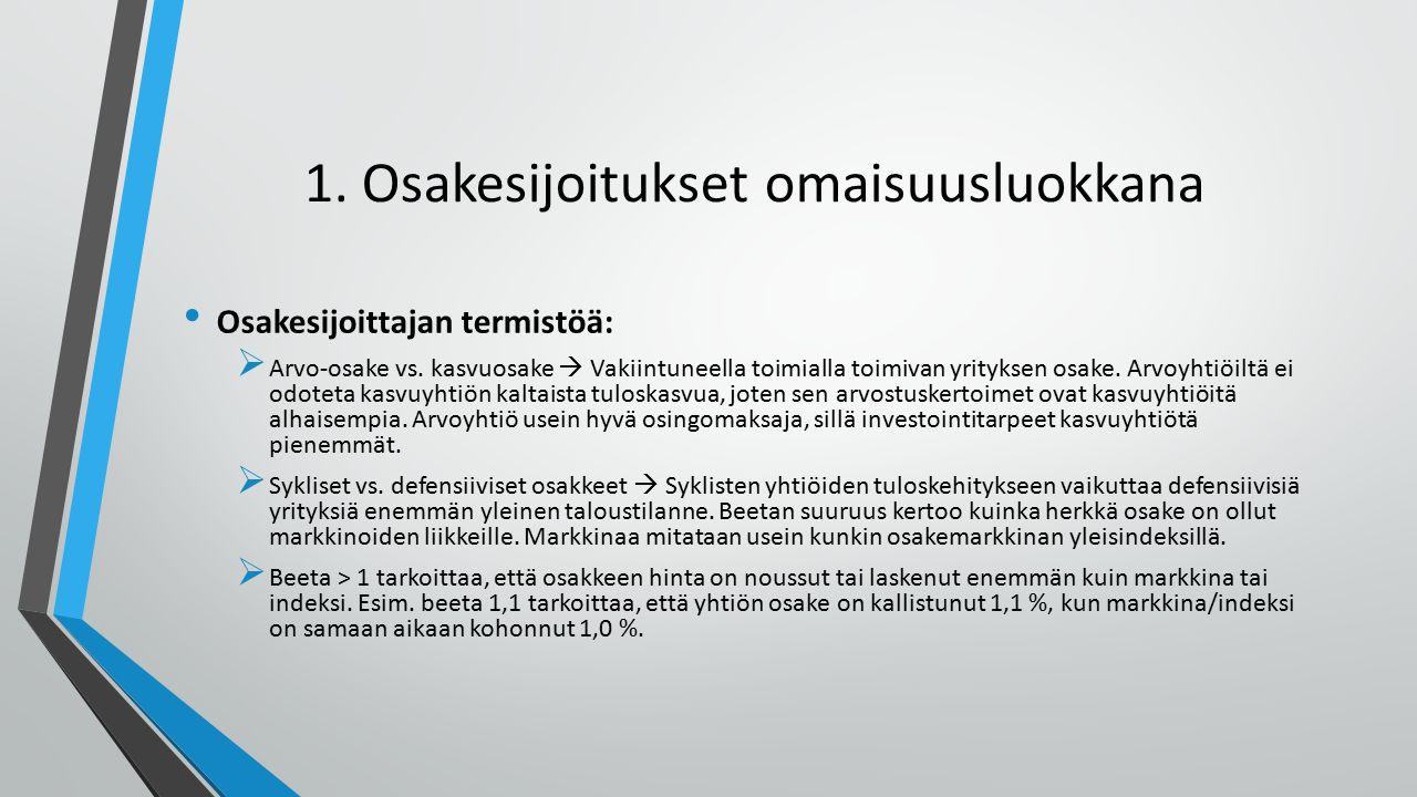 1. Osakesijoitukset omaisuusluokkana Osakesijoittajan termistöä:  Arvo-osake vs.
