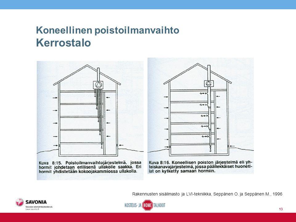 Koneellinen poistoilmanvaihto Kerrostalo Rakennusten sisäilmasto ja LVI-tekniikka, Seppänen O.