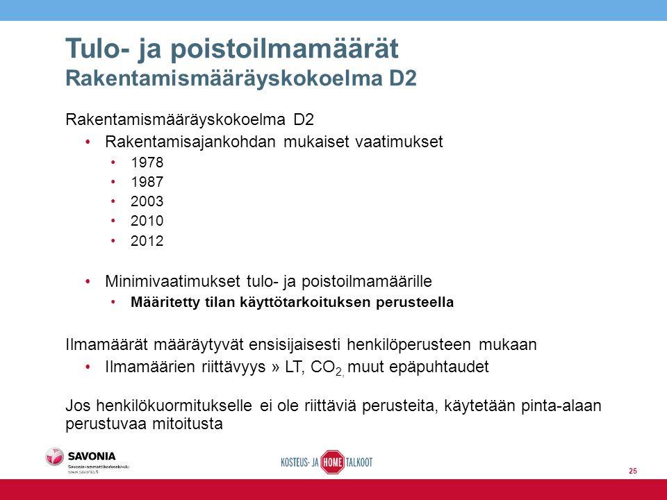 Tulo- ja poistoilmamäärät Rakentamismääräyskokoelma D2 Rakentamismääräyskokoelma D2 Rakentamisajankohdan mukaiset vaatimukset 1978 1987 2003 2010 2012 Minimivaatimukset tulo- ja poistoilmamäärille Määritetty tilan käyttötarkoituksen perusteella Ilmamäärät määräytyvät ensisijaisesti henkilöperusteen mukaan Ilmamäärien riittävyys » LT, CO 2, muut epäpuhtaudet Jos henkilökuormitukselle ei ole riittäviä perusteita, käytetään pinta-alaan perustuvaa mitoitusta 25