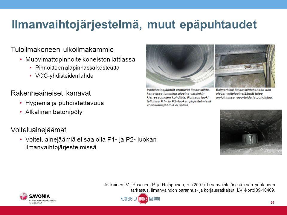 Ilmanvaihtojärjestelmä, muut epäpuhtaudet Tuloilmakoneen ulkoilmakammio Muovimattopinnoite koneiston lattiassa Pinnoitteen alapinnassa kosteutta VOC-yhdisteiden lähde Rakenneaineiset kanavat Hygienia ja puhdistettavuus Alkalinen betonipöly Voiteluainejäämät Voiteluainejäämiä ei saa olla P1- ja P2- luokan ilmanvaihtojärjestelmissä Asikainen, V., Pasanen, P.