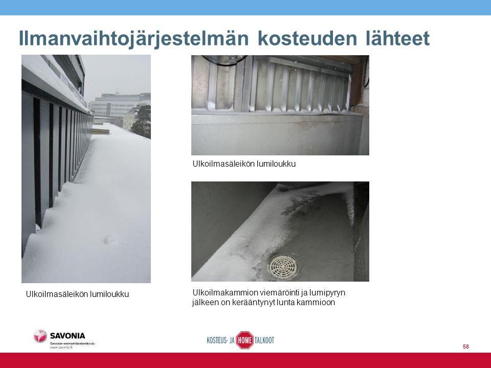 Ulkoilmasäleikön lumiloukku Ulkoilmakammion viemäröinti ja lumipyryn jälkeen on kerääntynyt lunta kammioon Ulkoilmasäleikön lumiloukku Ilmanvaihtojärjestelmän kosteuden lähteet 58