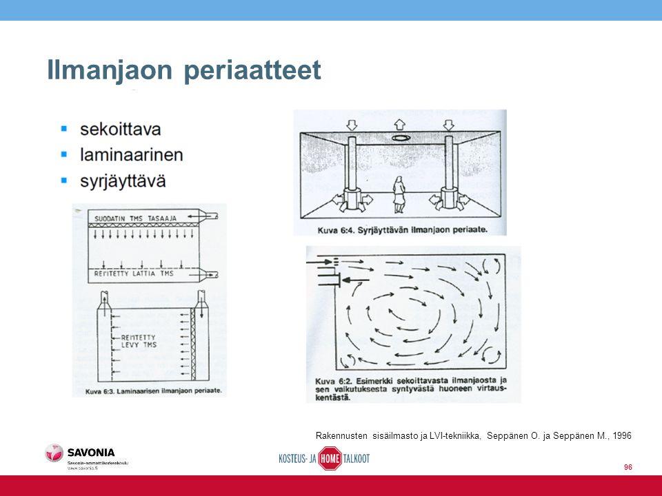 Ilmanjaon periaatteet Rakennusten sisäilmasto ja LVI-tekniikka, Seppänen O. ja Seppänen M., 1996 96