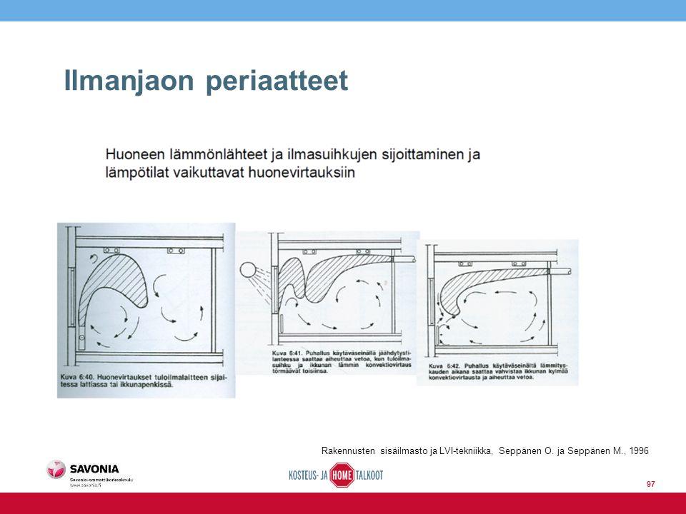 Ilmanjaon periaatteet Rakennusten sisäilmasto ja LVI-tekniikka, Seppänen O. ja Seppänen M., 1996 97
