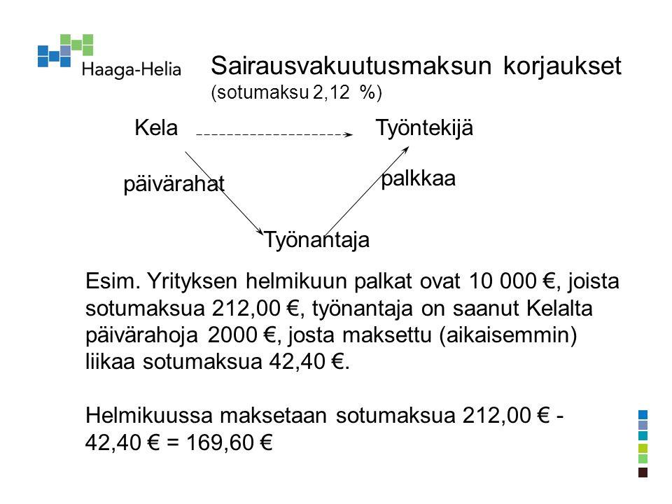 Sairausvakuutusmaksun korjaukset (sotumaksu 2,12 %) Kela Työnantaja Työntekijä palkkaa päivärahat Esim.