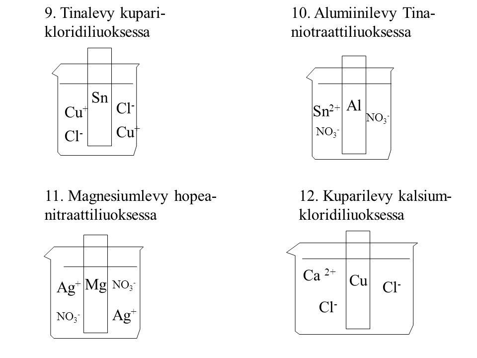 Sn Cu + Cl - 9. Tinalevy kupari- kloridiliuoksessa Al Cl - Sn 2+ 10.