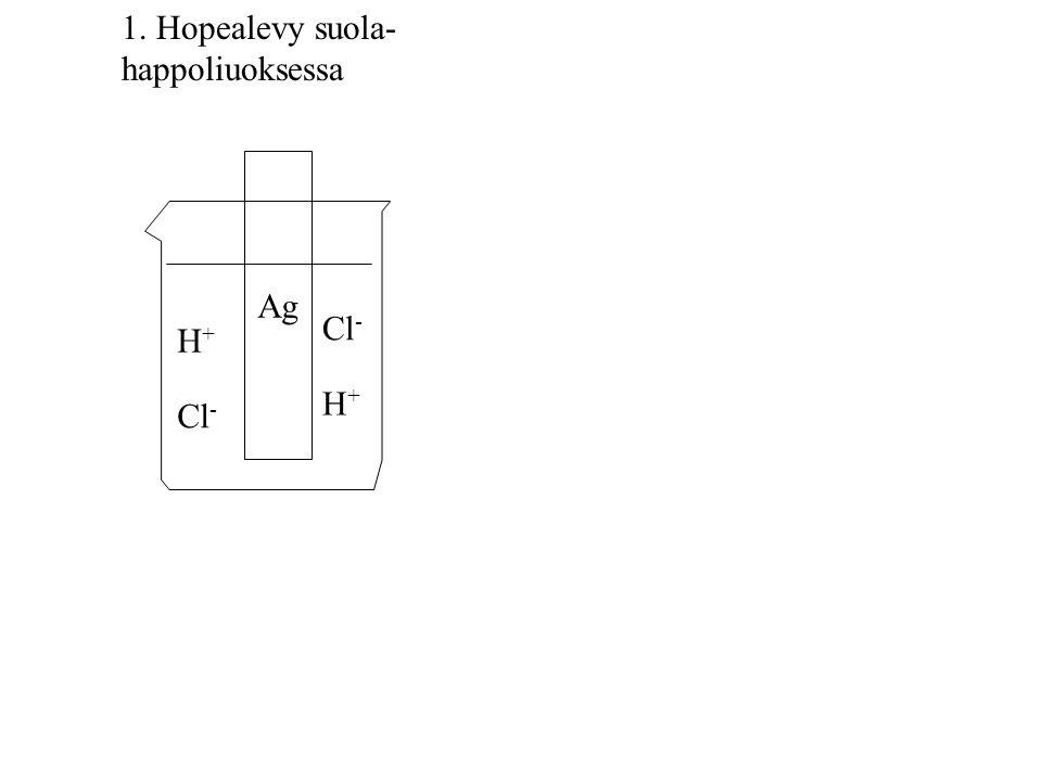 Ag H+H+ H+H+ Cl - 1. Hopealevy suola- happoliuoksessa Cl -