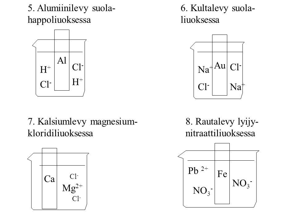 Al H+H+ H+H+ Cl - 5. Alumiinilevy suola- happoliuoksessa Au Cl - Na + 6.
