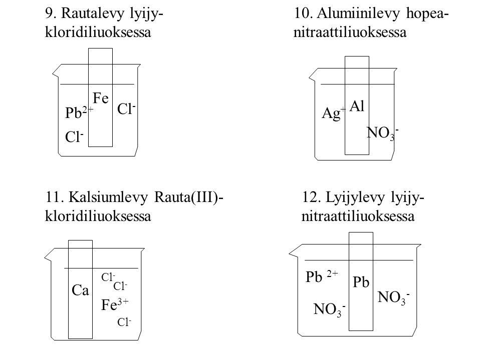 Fe Pb 2+ Cl - 9. Rautalevy lyijy- kloridiliuoksessa Al Cl - Ag + 10.