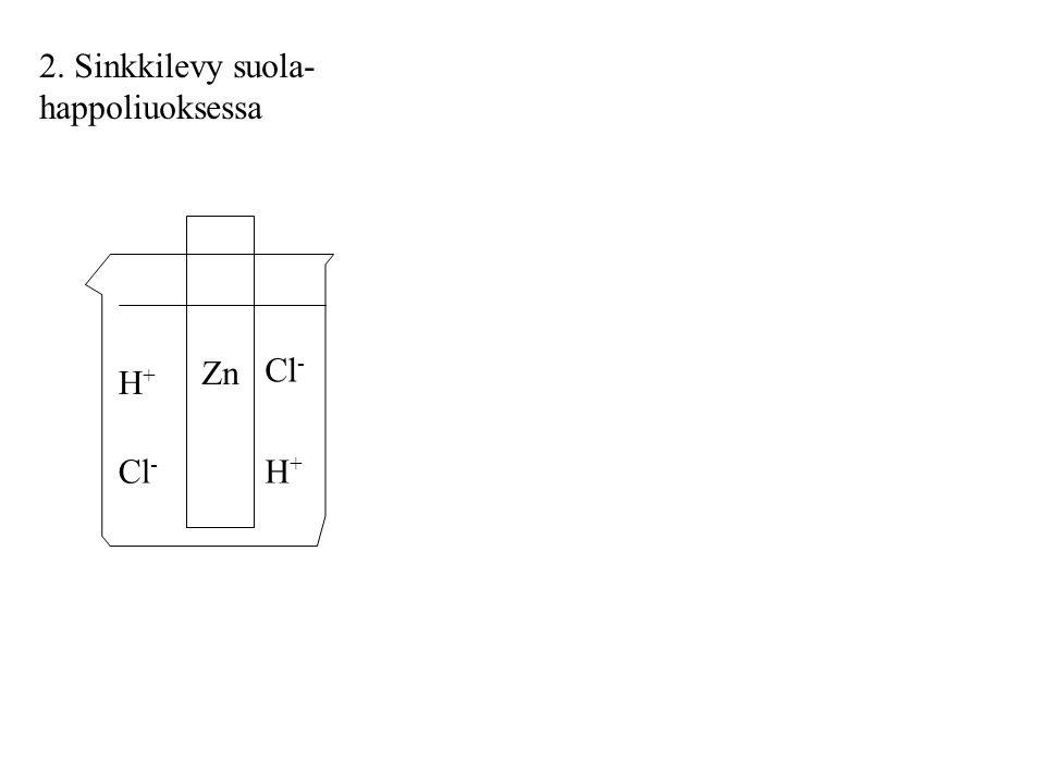 Zn Cl - H+H+ H+H+ 2. Sinkkilevy suola- happoliuoksessa
