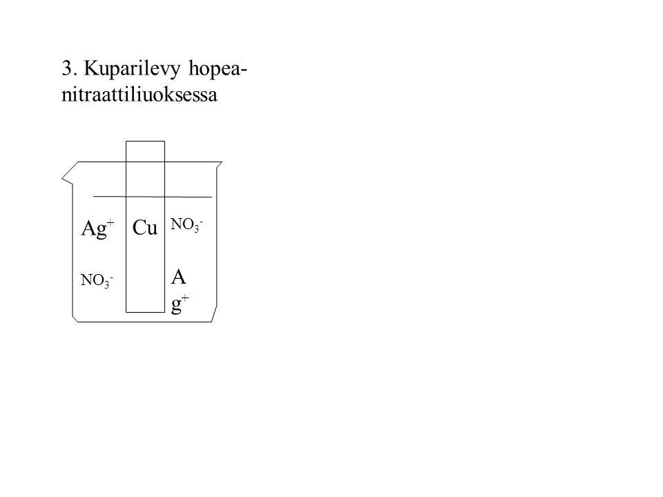 Cu NO 3 - Ag + Ag+Ag+ 3. Kuparilevy hopea- nitraattiliuoksessa