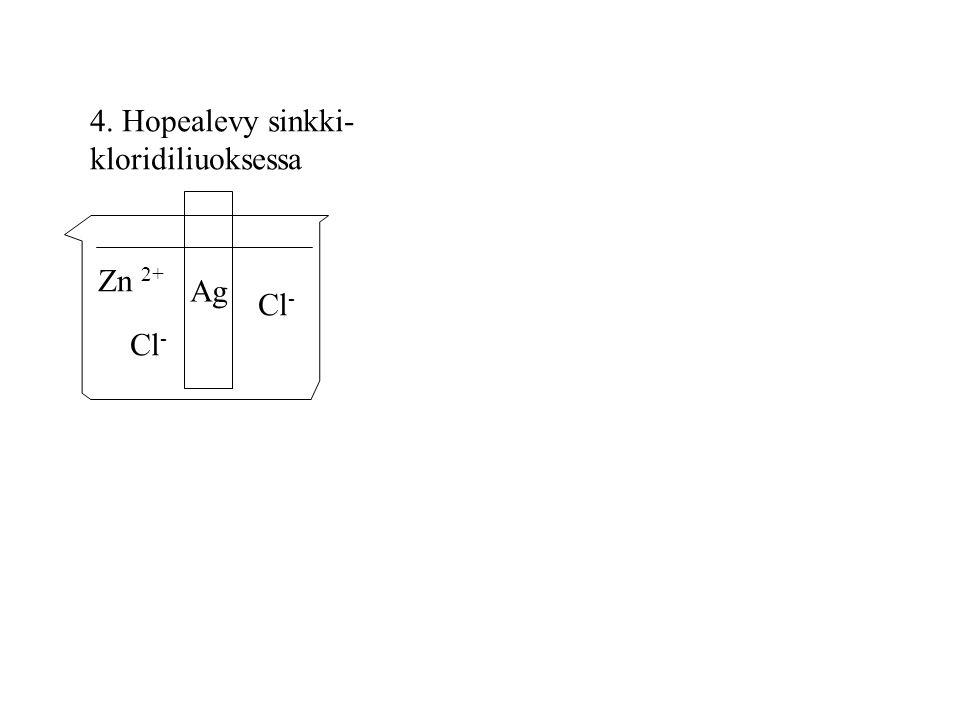 Ag 4. Hopealevy sinkki- kloridiliuoksessa Zn 2+ Cl -
