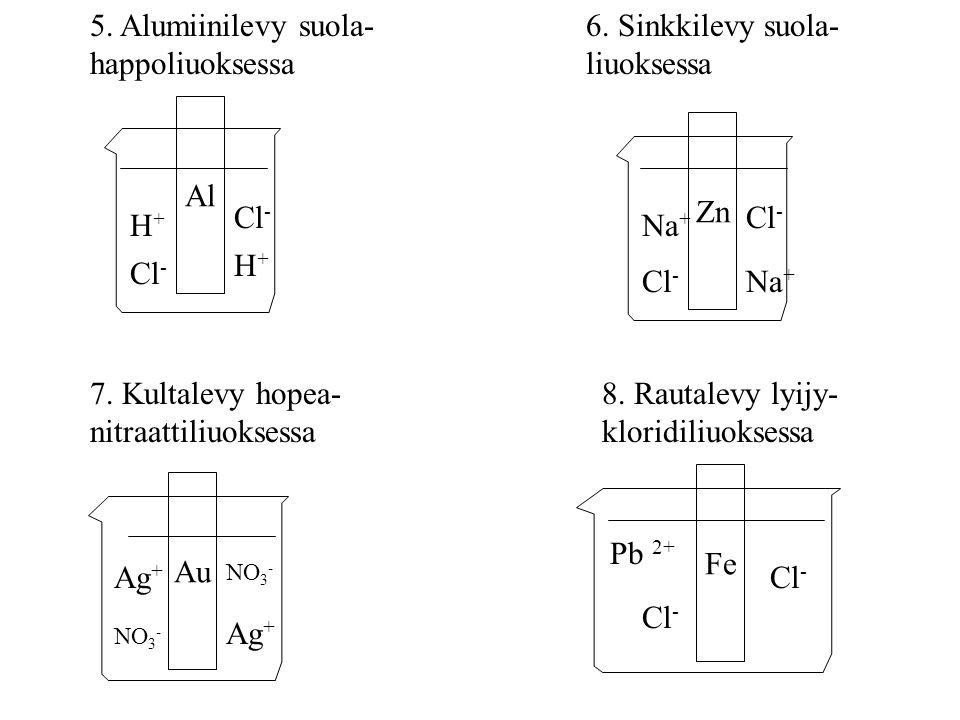 Al H+H+ H+H+ Cl - 5. Alumiinilevy suola- happoliuoksessa Zn Cl - Na + 6.