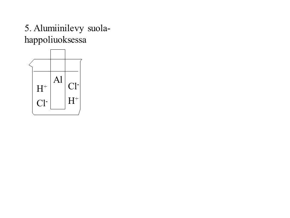 Al H+H+ H+H+ Cl - 5. Alumiinilevy suola- happoliuoksessa Cl -