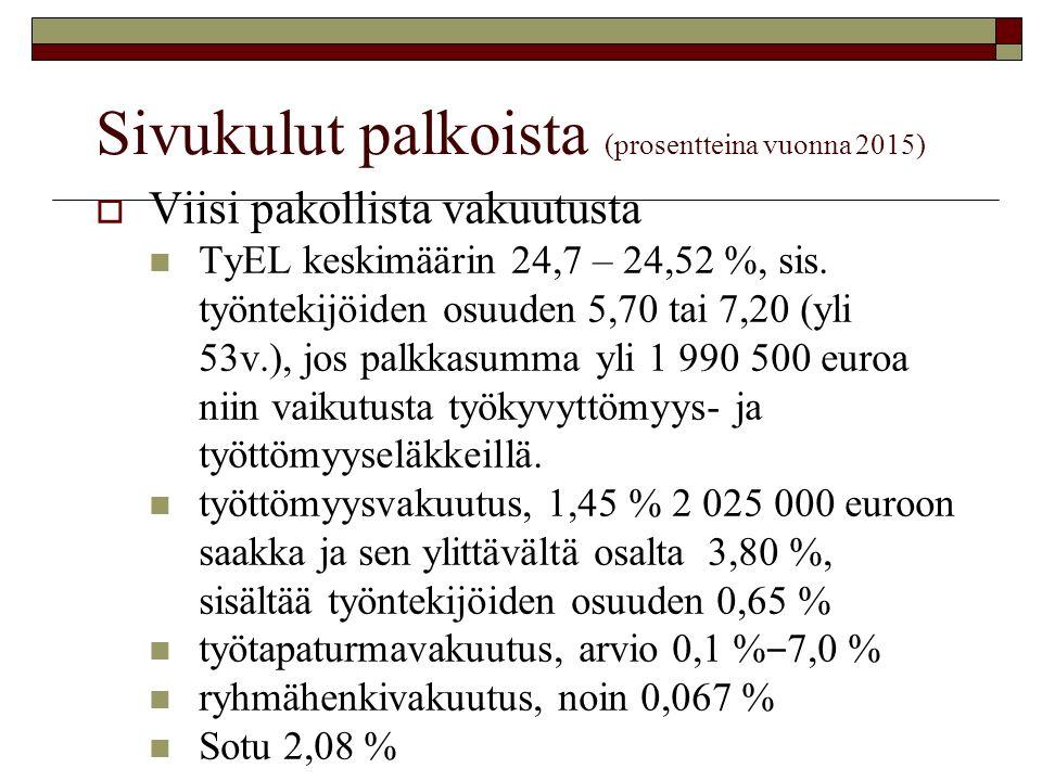 Sivukulut palkoista (prosentteina vuonna 2015)  Viisi pakollista vakuutusta TyEL keskimäärin 24,7 – 24,52 %, sis.