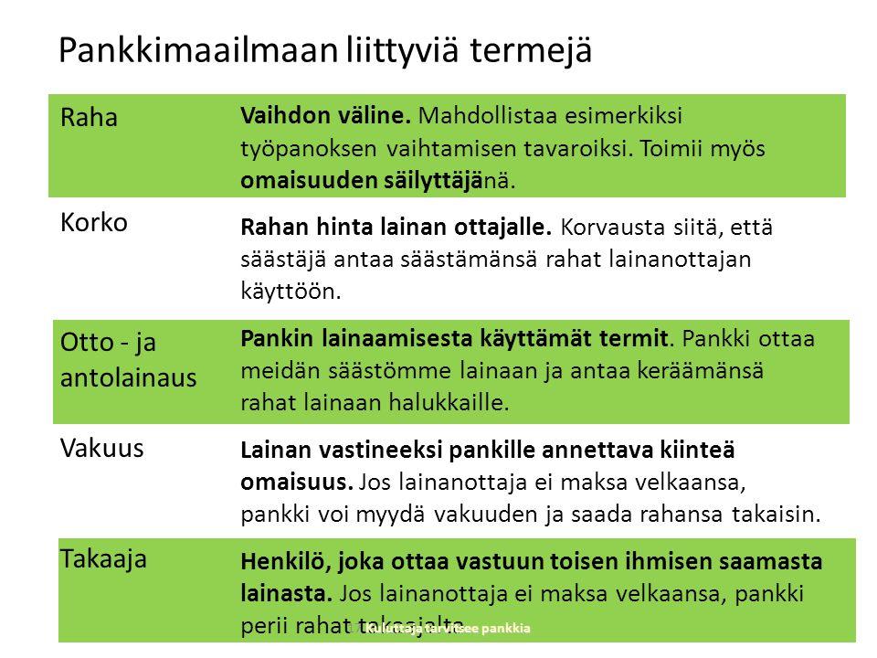 Pankkimaailmaan liittyviä termejä Raha Korko Otto - ja antolainaus Vakuus Takaaja Vaihdon väline.