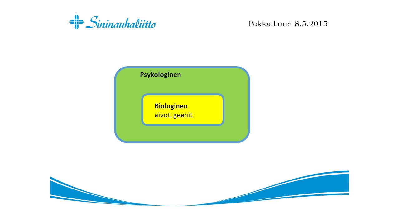 Pekka Lund 8.5.2015 Biologinen aivot, geenit Psykologinen