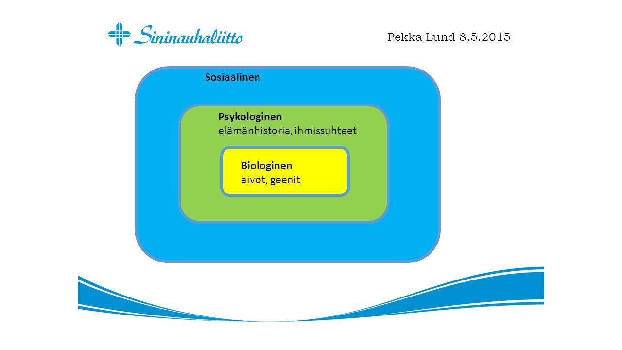 Pekka Lund 8.5.2015 Biologinen aivot, geenit Psykologinen elämänhistoria, ihmissuhteet Sosiaalinen