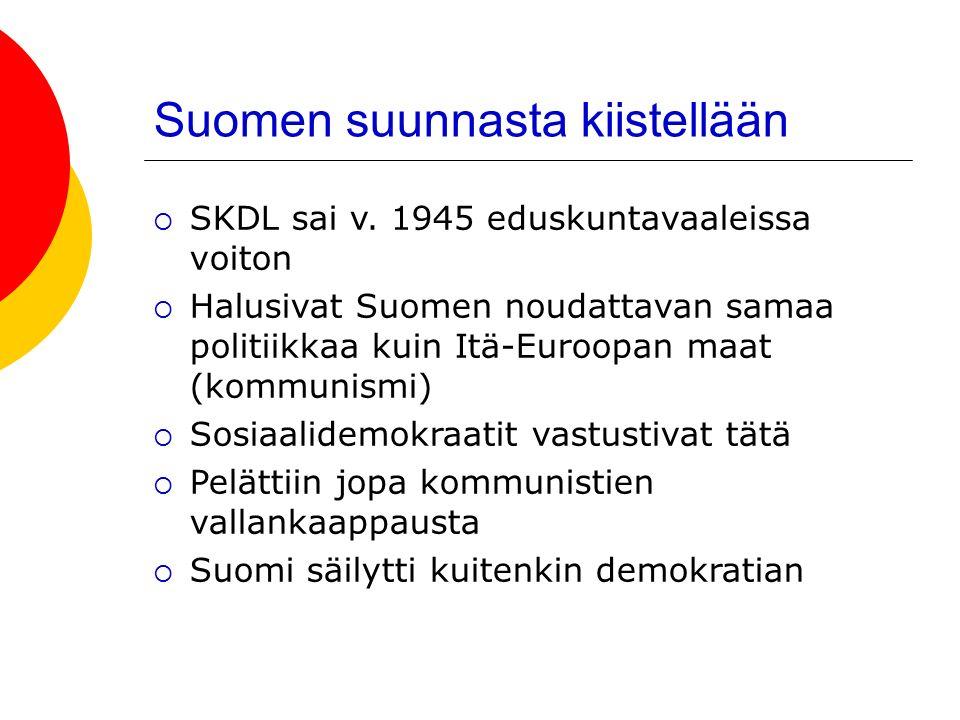 Suomen suunnasta kiistellään  SKDL sai v.