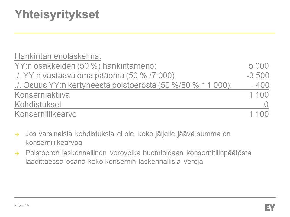 Sivu 15 Yhteisyritykset Hankintamenolaskelma: YY:n osakkeiden (50 %) hankintameno: 5 000./.