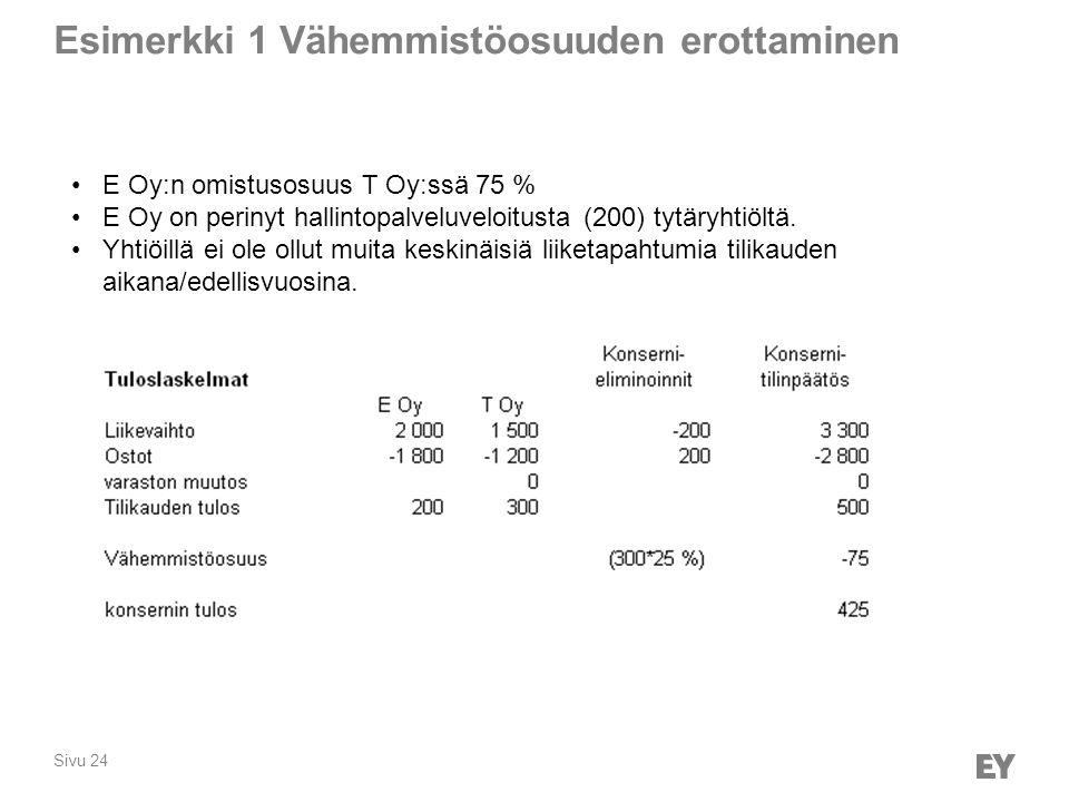 Sivu 24 Esimerkki 1 Vähemmistöosuuden erottaminen E Oy:n omistusosuus T Oy:ssä 75 % E Oy on perinyt hallintopalveluveloitusta (200) tytäryhtiöltä.
