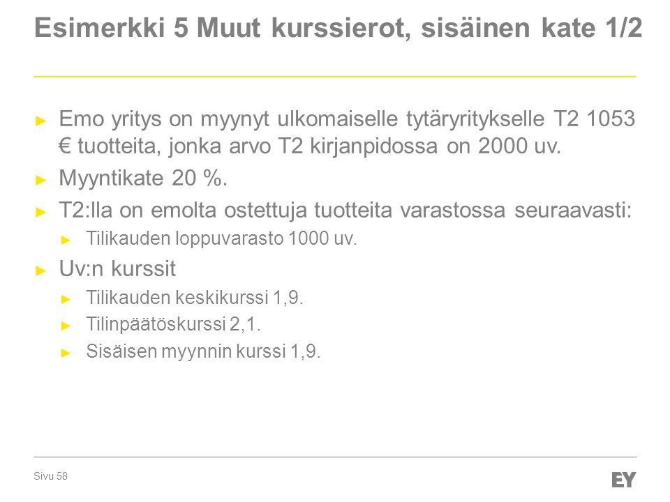 Sivu 58 Esimerkki 5 Muut kurssierot, sisäinen kate 1/2 ► Emo yritys on myynyt ulkomaiselle tytäryritykselle T2 1053 € tuotteita, jonka arvo T2 kirjanpidossa on 2000 uv.