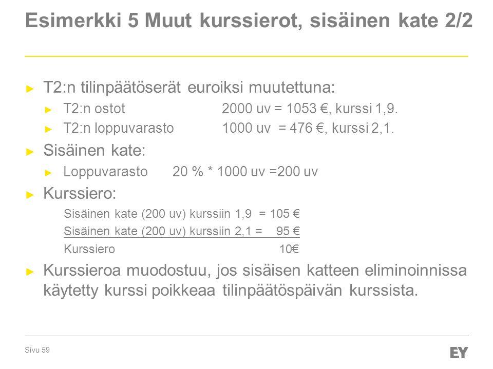 Sivu 59 Esimerkki 5 Muut kurssierot, sisäinen kate 2/2 ► T2:n tilinpäätöserät euroiksi muutettuna: ► T2:n ostot 2000 uv = 1053 €, kurssi 1,9.