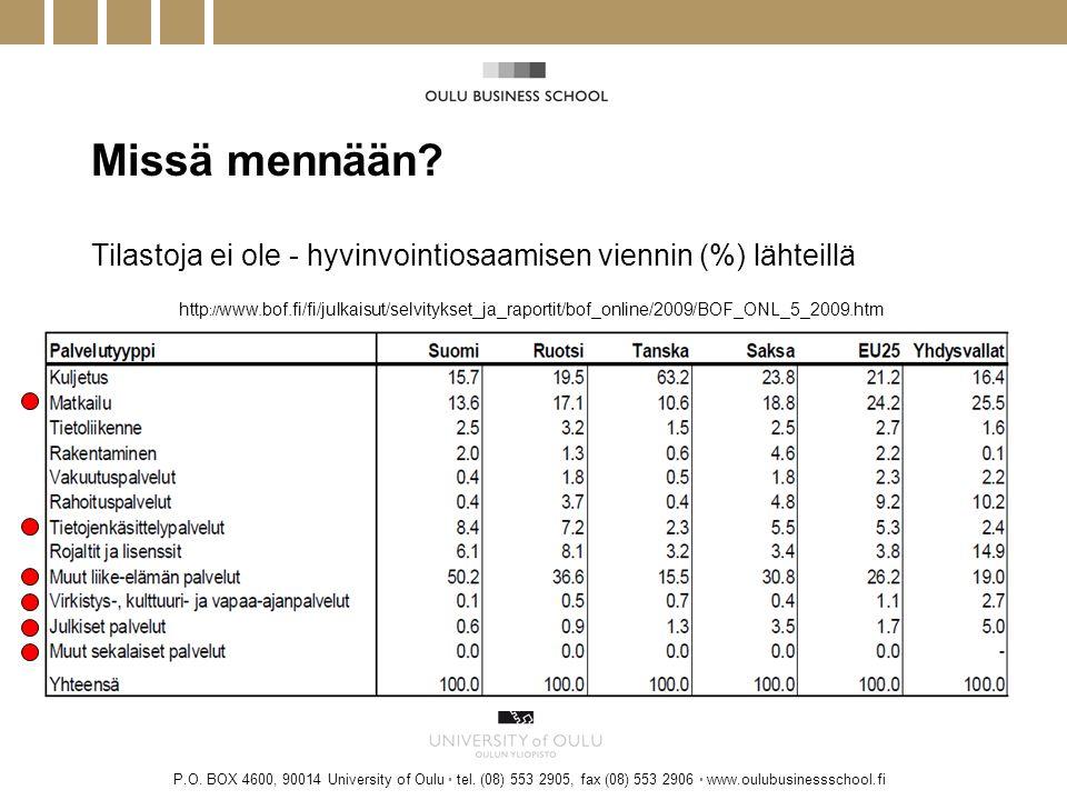 Missä mennään. Tilastoja ei ole - hyvinvointiosaamisen viennin (%) lähteillä P.O.