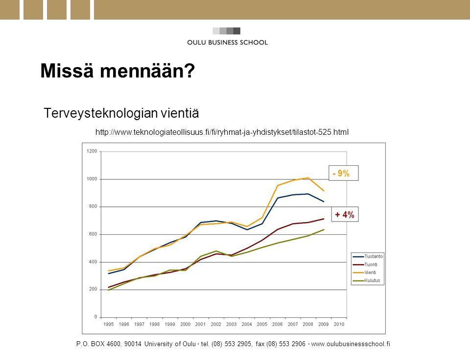 Missä mennään. Terveysteknologian vientiä P.O. BOX 4600, 90014 University of Oulu • tel.