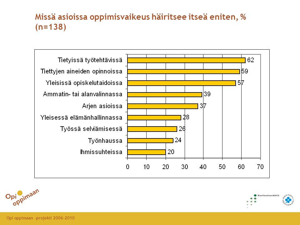 Opi oppimaan -projekti 2006-2010 Missä asioissa oppimisvaikeus häiritsee itseä eniten, % (n=138)